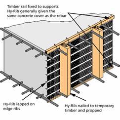 Concrete Retarders Construction Joint Retarders